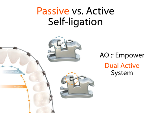 """AO's Empower """"Dual Active"""" System."""