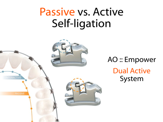 "AO's Empower ""Dual Active"" System."