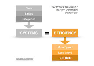 SystemsEqualEfficiency